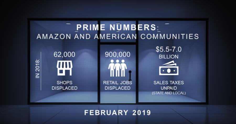 ¿Puede Amazon llevar a la ruina a un país?