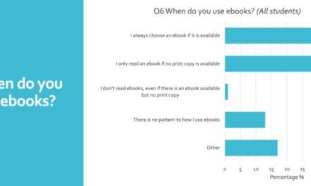 ¿Cuál es la actitud de los estudiantes universitarios hacia los libros electróncios?