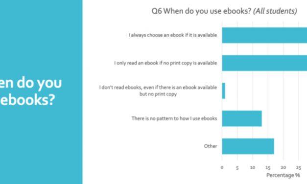 ¿Cuál es la actitud de los estudiantes universitarios hacia los libros electrónicos?
